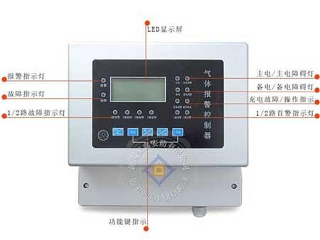 RBK-6000-2气体报警控制器界面